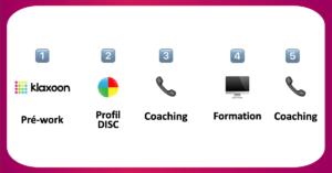 programme_mieux_se_connaitre_pour_mieux_manager